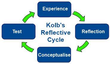 My Reflection Essay - English Language ESL Learning Online